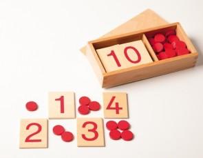 Zahlenschilder mit Zahlenplättchen